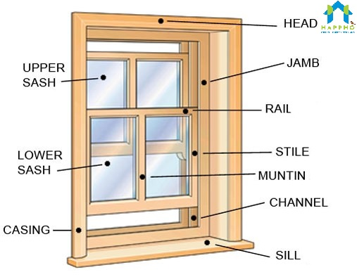 Types of windows window buying guide happho for Replacement window sizes