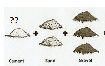 What is the procedure to calculate cement bags in 1 cubic for How to make cement at home