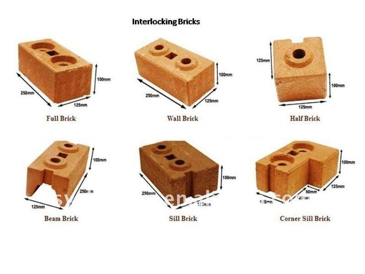 Dry Stacked Interlocking Blocks