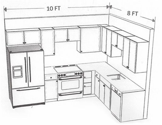 Standard sizes of rooms in an indian house happho - Small kitchen floor plans ...