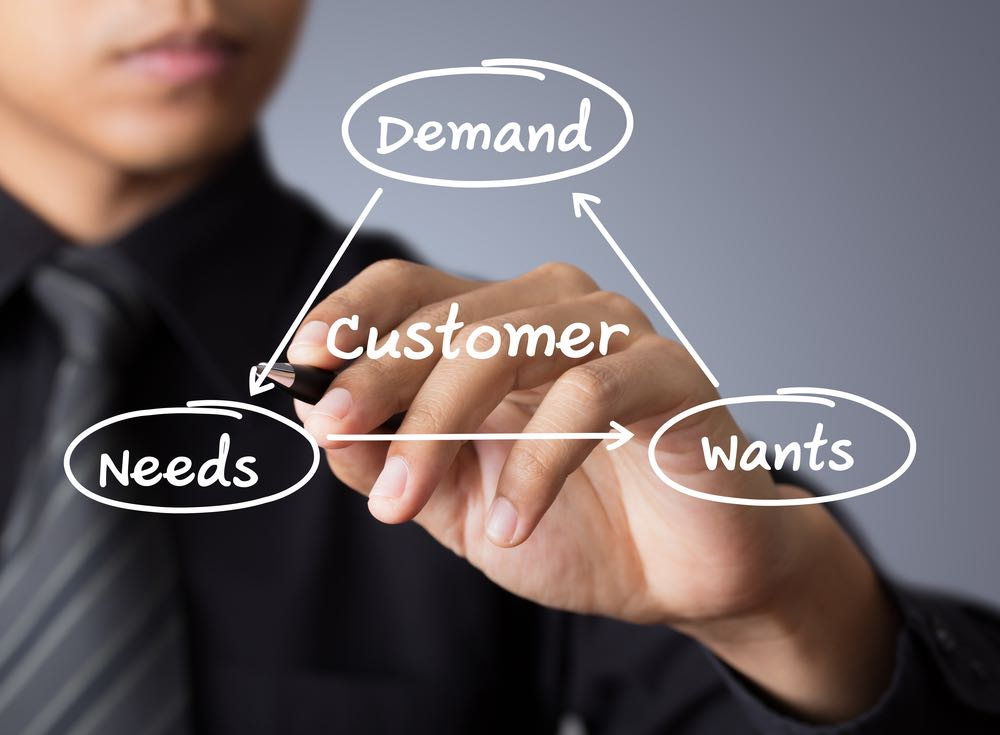 managing customer needs wants and demands by Architect