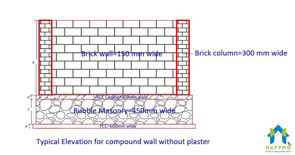 Masonary Compound Wall Front side Design